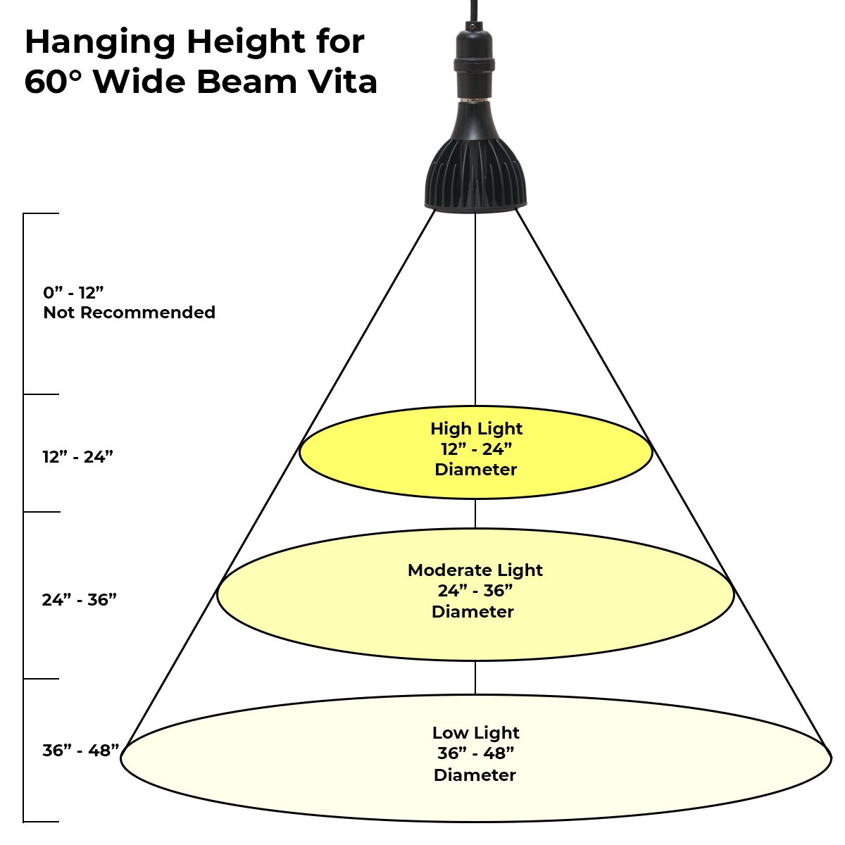 Hanging Heights 60 wide beam angle